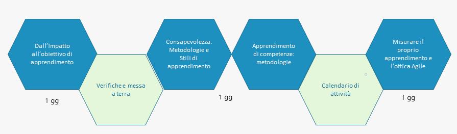 individual-development-plan
